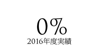 再改ざん被害発生率0%イメージ