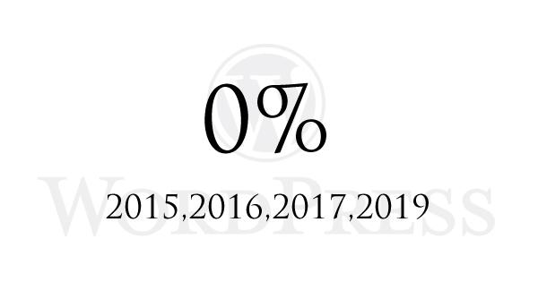 再改ざん被害発生率0%